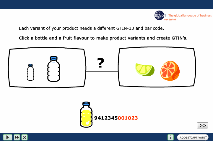 Introduction to barcodes – GS1